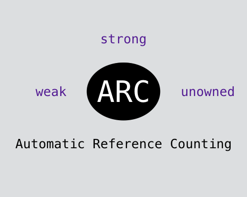 ARC strong weak unowned
